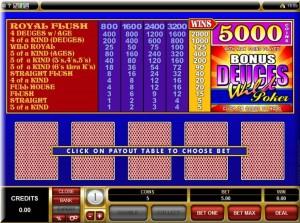 Jackpotcity Bonus Deuces Wild frame